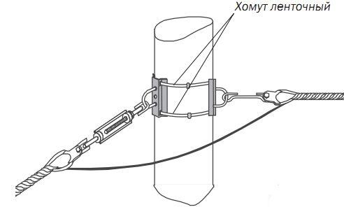 кабель тппшв 2х10х0.64