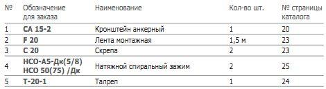 Н3 ОКСН Натяжная подвеска  ОКСН  КРЕПЛЕНИЯ ОПТИЧЕСКОГО КАБЕЛЯ