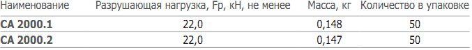 СА 2000 Анкерные кронштейны  для монтажа  ОК «8» и ОКСН КРОНШТЕЙНЫ ДЛЯ КРЕПЛЕНИЯ ОПТИЧЕСКОГО КАБЕЛЯ