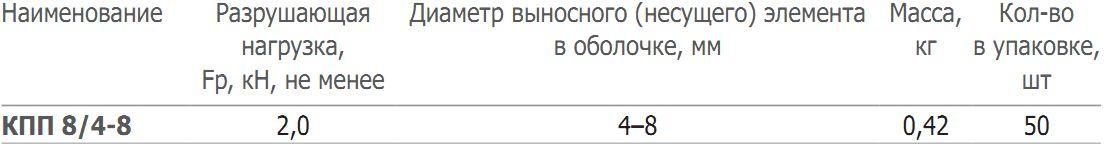 КПП 8/4-8 Комплект  промежуточной подвески  для монтажа ОК «8» ЗАЖИМЫ ДЛЯ ОПТИЧЕСКОГО КАБЕЛЯ