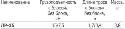 ЛР-1 Ручная лебедка МОНТАЖНЫЙ ИНСТРУМЕНТ ДЛЯ ОПТИЧЕСКОГО КАБЕЛЯ