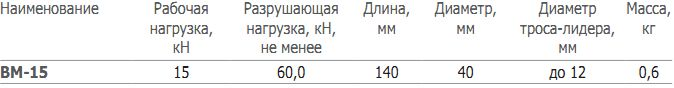 ВМ-15 Вертлюг МОНТАЖНЫЙ ИНСТРУМЕНТ ДЛЯ ОПТИЧЕСКОГО КАБЕЛЯ