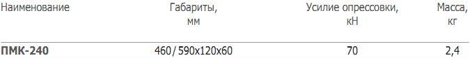 ПМК-240 Пресс механический МОНТАЖНЫЙ ИНСТРУМЕНТ ДЛЯ ОПТИЧЕСКОГО КАБЕЛЯ