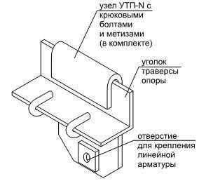 Крепление ОКСН на опорах ВЛ 35-220 кВ Узел 2 Узлы креплений самонесущего оптического кабеля (ОК) на опорах воздушных линий электропередачи (ВЛ)
