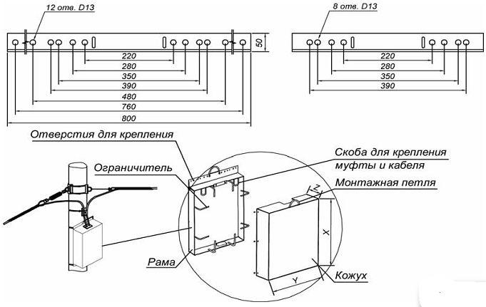 монтаж соединительных муфт для самонесущих волоконно оптических кабелей